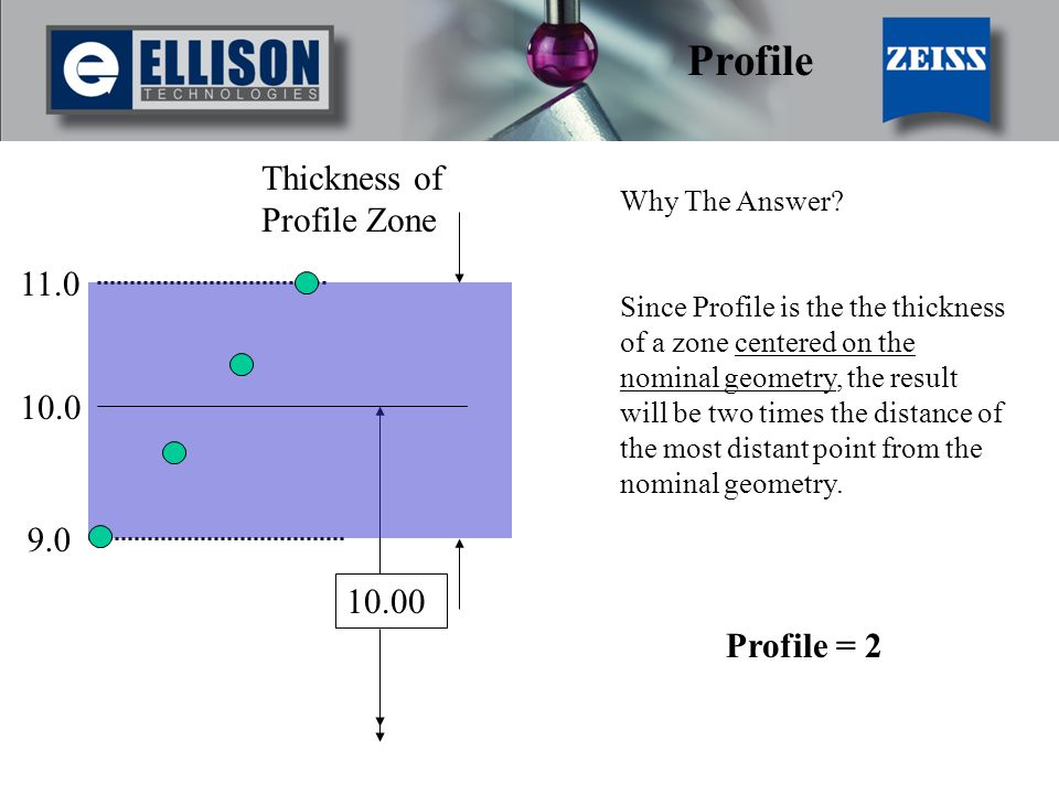 11.0 9.0 Why The Answer? Since Profile is the the thickness of a zone centered on the nominal geometry, the result will be two times the distance of t