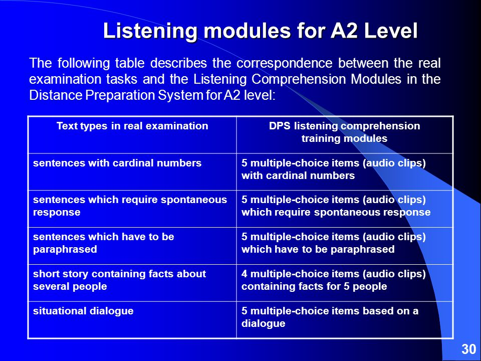 30 The following table describes the correspondence between the real examination tasks and the Listening Comprehension Modules in the Distance Preparation System for A2 level: Text types in real examinationDPS listening comprehension training modules sentences with cardinal numbers5 multiple-choice items (audio clips) with cardinal numbers sentences which require spontaneous response 5 multiple-choice items (audio clips) which require spontaneous response sentences which have to be paraphrased 5 multiple-choice items (audio clips) which have to be paraphrased short story containing facts about several people 4 multiple-choice items (audio clips) containing facts for 5 people situational dialogue5 multiple-choice items based on a dialogue Listening modules for A2 Level