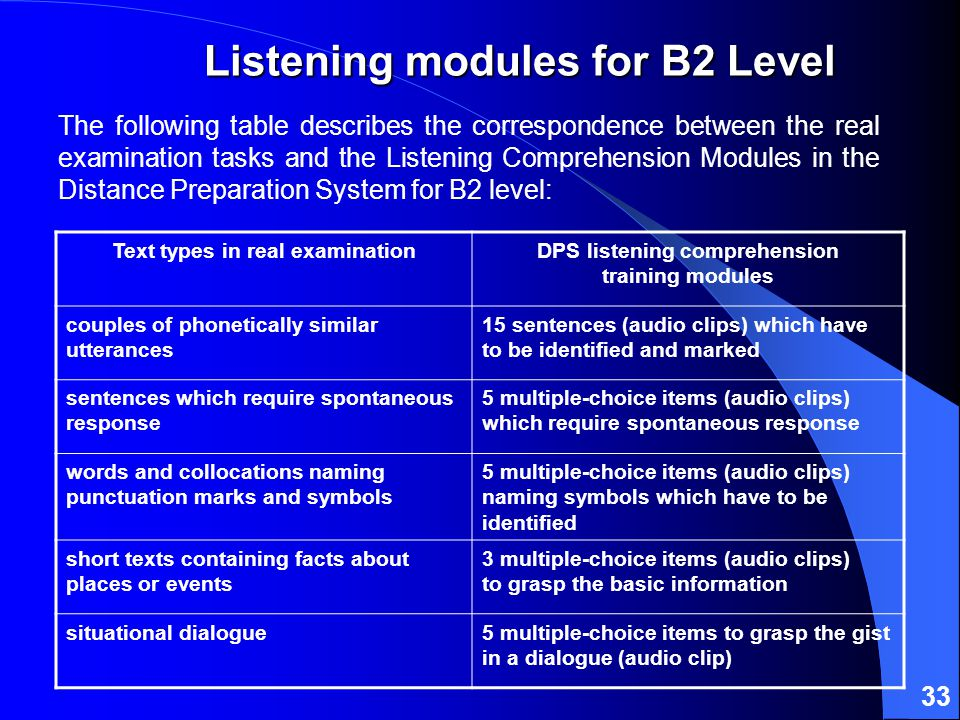 33 The following table describes the correspondence between the real examination tasks and the Listening Comprehension Modules in the Distance Preparation System for B2 level: Text types in real examinationDPS listening comprehension training modules couples of phonetically similar utterances 15 sentences (audio clips) which have to be identified and marked sentences which require spontaneous response 5 multiple-choice items (audio clips) which require spontaneous response words and collocations naming punctuation marks and symbols 5 multiple-choice items (audio clips) naming symbols which have to be identified short texts containing facts about places or events 3 multiple-choice items (audio clips) to grasp the basic information situational dialogue5 multiple-choice items to grasp the gist in a dialogue (audio clip) Listening modules for B2 Level