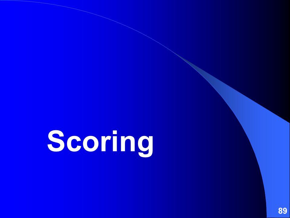 89 Scoring
