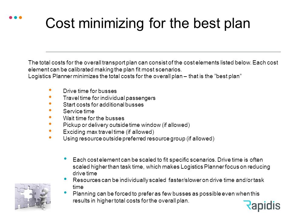 Cost minimizing for the best plan Drive time for busses Travel time for individual passengers Start costs for additional busses Service time Wait time for the busses Pickup or delivery outside time window (if allowed) Exciding max travel time (if allowed) Using resource outside preferred resource group (if allowed) The total costs for the overall transport plan can consist of the cost elements listed below.