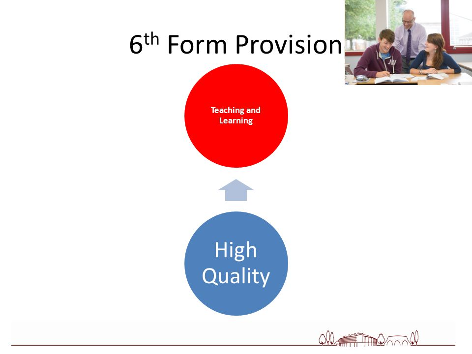 6 th Form Provision High Quality Teaching and Learning