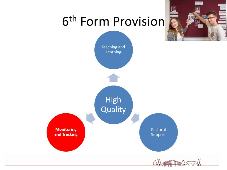 6 th Form Provision High Quality Teaching and Learning Pastoral Support Monitoring and Tracking