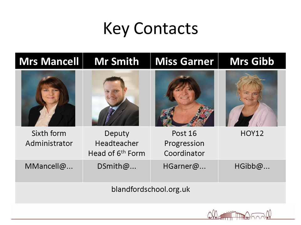 Key Contacts Mrs MancellMr SmithMiss GarnerMrs Gibb Sixth form Administrator Deputy Headteacher Head of 6 th Form Post 16 Progression Coordinator HOY12 MMancell@...DSmith@...HGarner@...HGibb@...