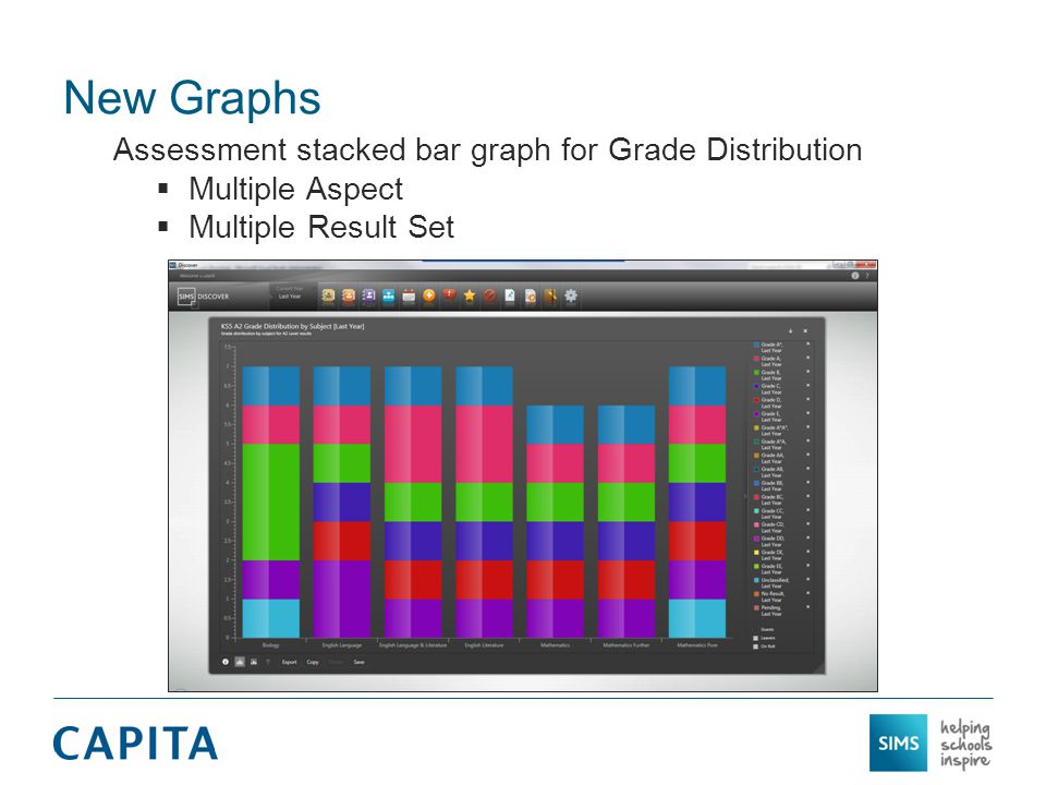 New Graphs Assessment stacked bar graph for Grade Distribution  Multiple Aspect  Multiple Result Set
