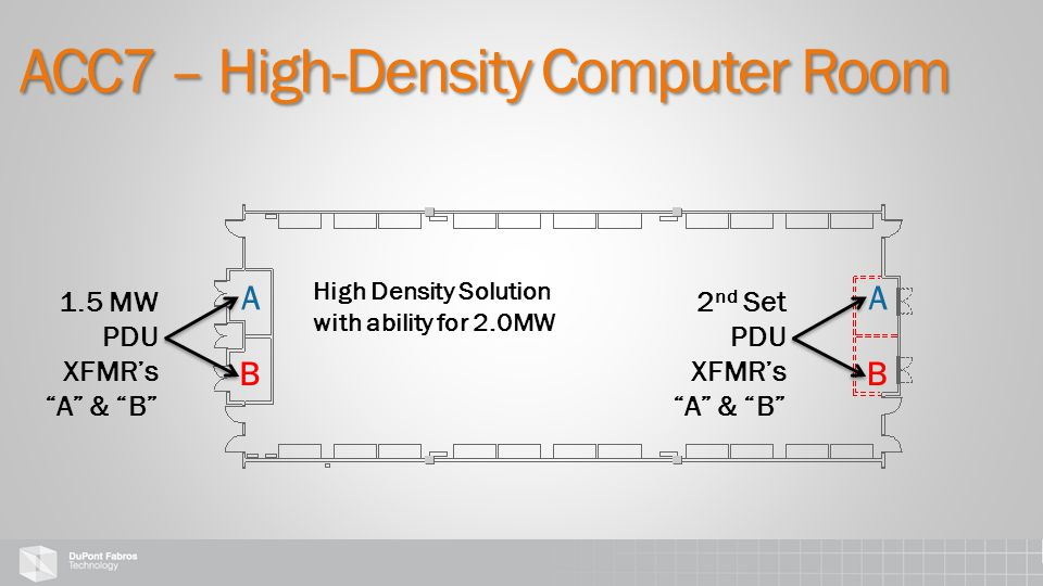 """ACC7 – High-Density Computer Room 1.5 MW PDU XFMR's """"A"""" & """"B"""" A B 2 nd Set PDU XFMR's """"A"""" & """"B"""" A B High Density Solution with ability for 2.0MW"""