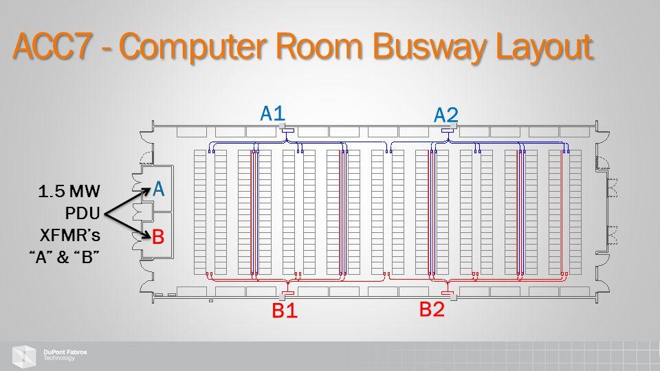 ACC7 - Computer Room Busway Layout 1.5 MW PDU XFMR's A & B A B B1 B2 A1 A2