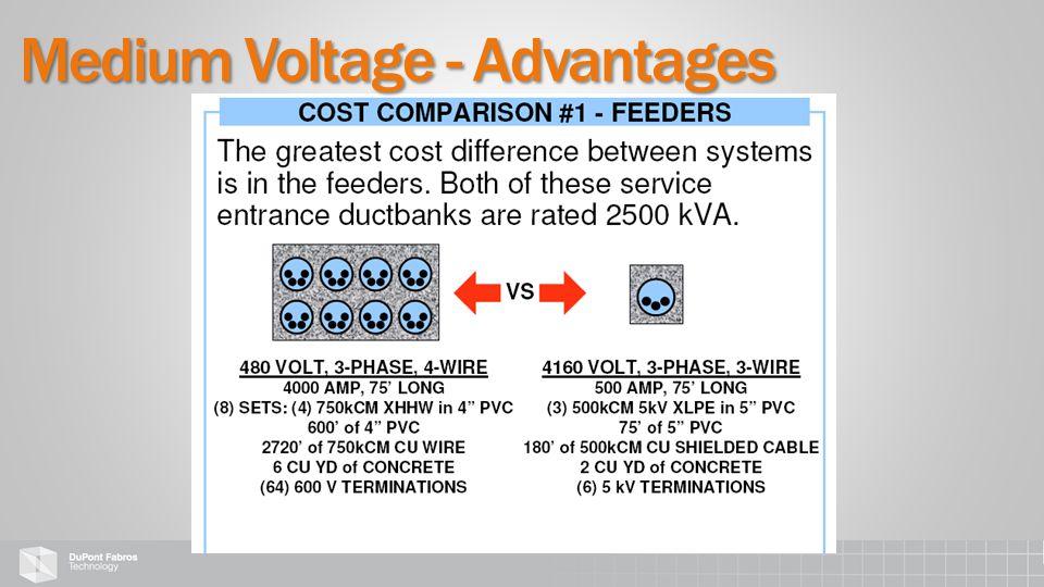 Medium Voltage - Advantages