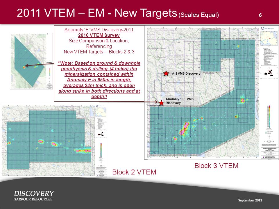 September 2011 6 2011 VTEM – EM - New Targets (Scales Equal) Block 2 VTEM Block 3 VTEM Anomaly 'E' VMS Discovery-2011 2010 VTEM Survey Size Comparison & Location, Referencing New VTEM Targets – Blocks 2 & 3 **Note: Based on ground & downhole geophysics & drilling (4 holes) the mineralization contained within Anomaly E is 650m in length, averages 24m thick, and is open along strike in both directions and at depth!.