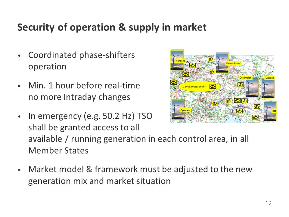 Security of operation & supply in market Coordinated phase-shifters operation Min.