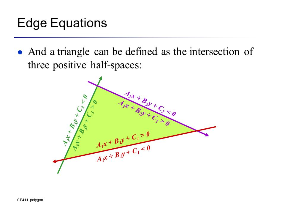 Edge Equations ● And a triangle can be defined as the intersection of three positive half-spaces: A 1 x + B 1 y + C 1 < 0 A 2 x + B 2 y + C 2 < 0 A 3 x + B 3 y + C 3 < 0 A 1 x + B 1 y + C 1 > 0 A 3 x + B 3 y + C 3 > 0 A 2 x + B 2 y + C 2 > 0 CP411 polygon