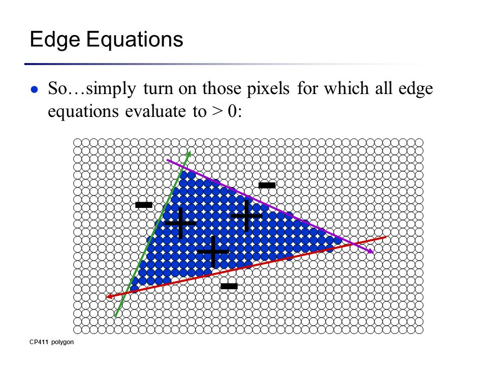 Edge Equations ● So…simply turn on those pixels for which all edge equations evaluate to > 0: + + + - - - CP411 polygon