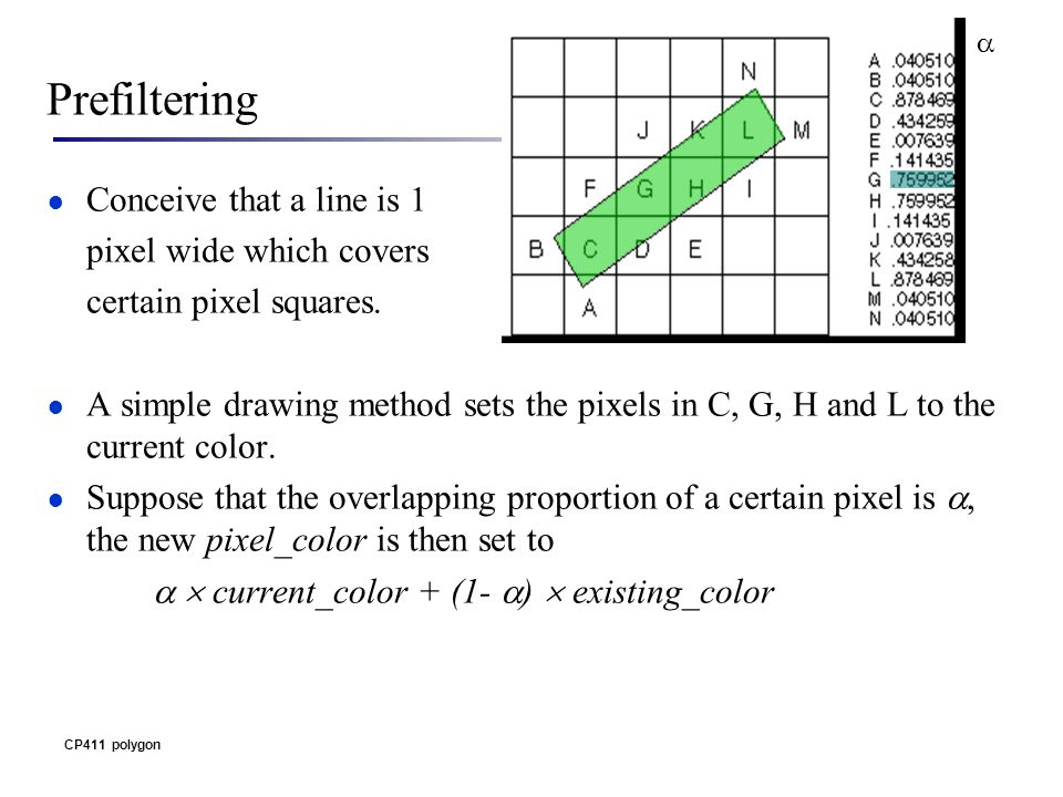 Prefiltering ● Conceive that a line is 1 pixel wide which covers certain pixel squares.