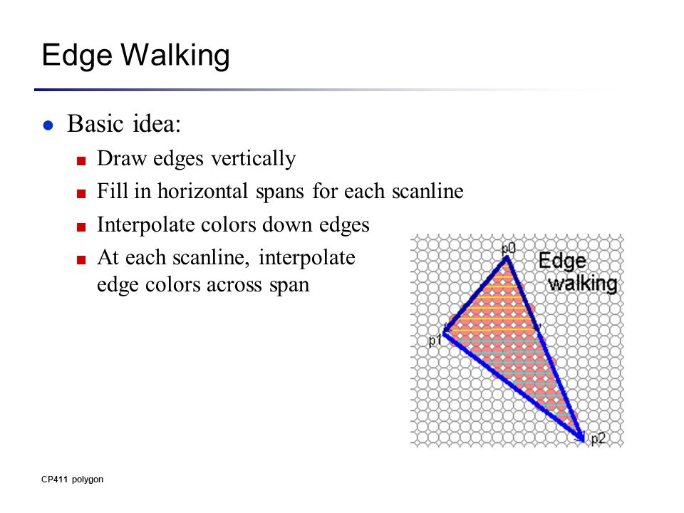 CP411 polygon Edge Walking ● Basic idea: ■ Draw edges vertically ■ Fill in horizontal spans for each scanline ■ Interpolate colors down edges ■ At each scanline, interpolate edge colors across span