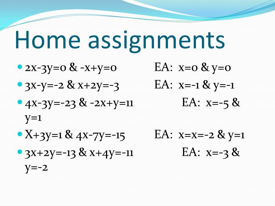 Home assignments 2x-3y=0 & -x+y=0EA: x=0 & y=0 3x-y=-2 & x+2y=-3EA: x=-1 & y=-1 4x-3y=-23 & -2x+y=11EA: x=-5 & y=1 X+3y=1 & 4x-7y=-15EA: x=x=-2 & y=1 3x+2y=-13 & x+4y=-11EA: x=-3 & y=-2