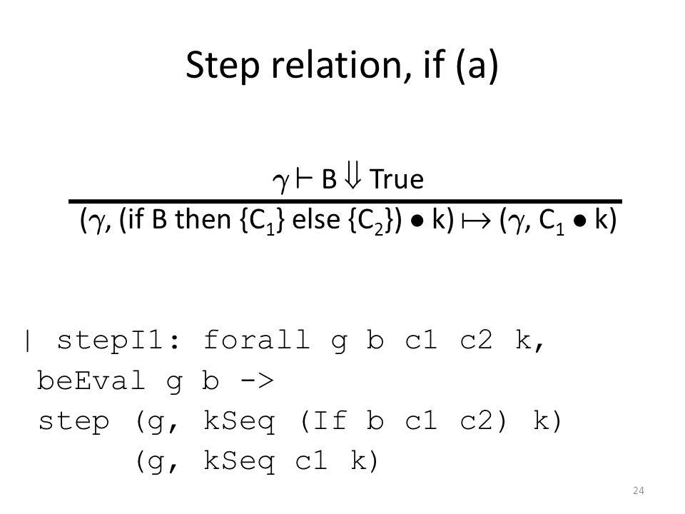 Step relation, if (a) ° ` B  True ( °, (if B then {C 1 } else {C 2 }) ² k)  ( °, C 1 ² k) | stepI1: forall g b c1 c2 k, beEval g b -> step (g, kSeq (If b c1 c2) k) (g, kSeq c1 k) 24