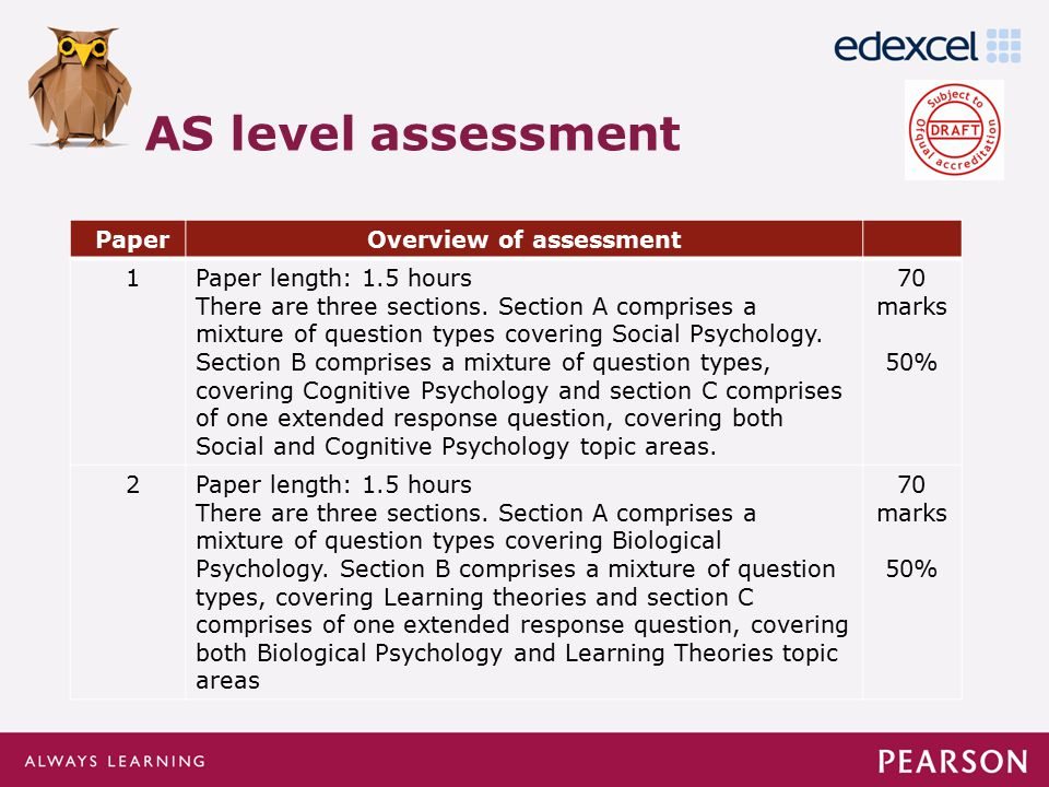 Click to edit Master title style Click to edit Master text styles –Second level Third level –Fourth level »Fifth level PaperOverview of assessment 1Paper length: 1.5 hours There are three sections.