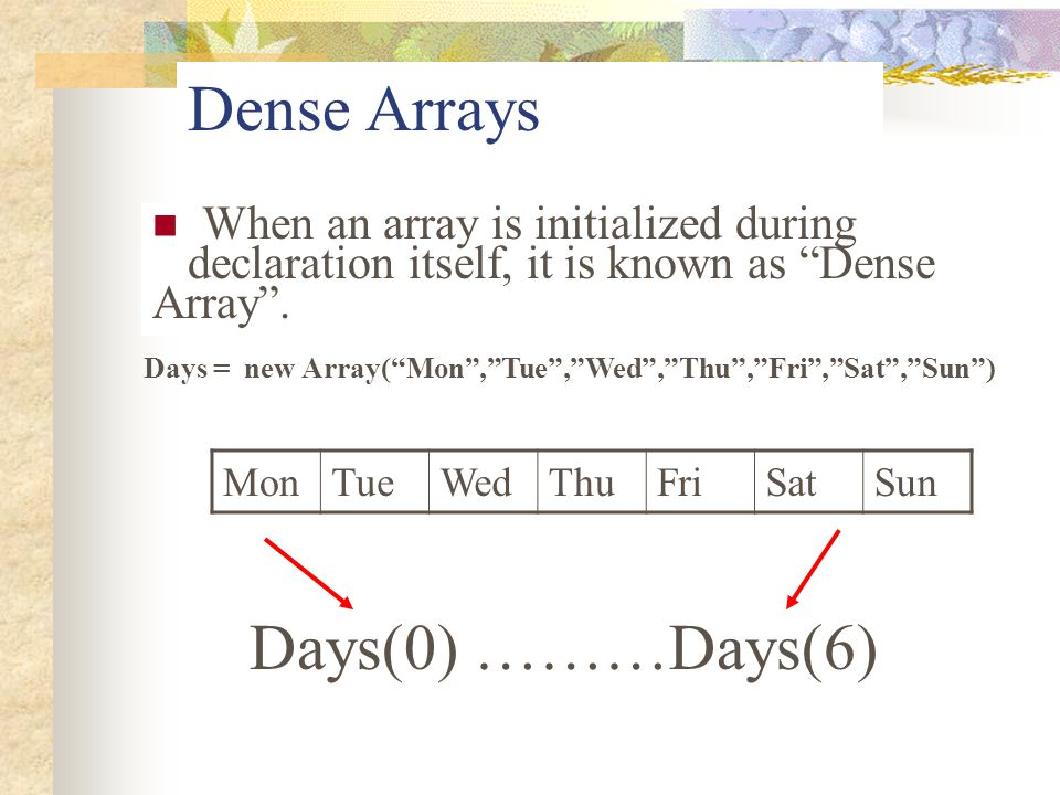"""Dense Arrays When an array is initialized during declaration itself, it is known as """"Dense Array"""". Days = new Array(""""Mon"""",""""Tue"""",""""Wed"""",""""Thu"""",""""Fri"""",""""Sat"""