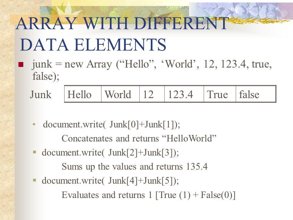 "ARRAY WITH DIFFERENT DATA ELEMENTS junk = new Array (""Hello"", 'World', 12, 123.4, true, false); JunkHelloWorld12123.4Truefalse document.write( Junk[0]"