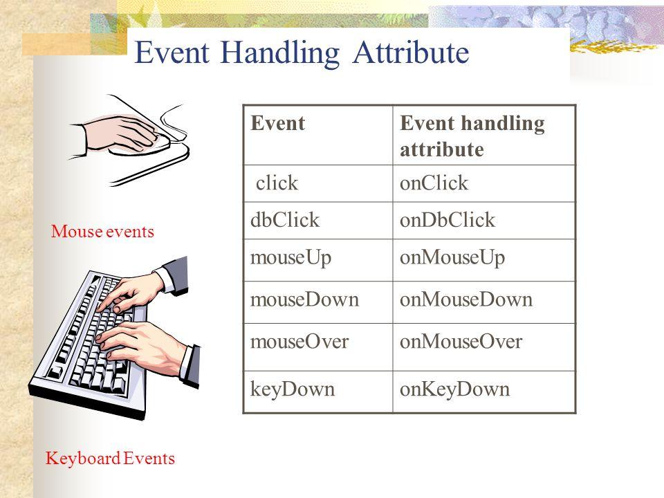 Event Handling Attribute EventEvent handling attribute clickonClick dbClickonDbClick mouseUponMouseUp mouseDownonMouseDown mouseOveronMouseOver keyDow