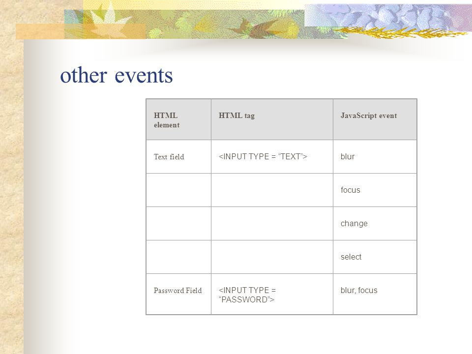 other events HTML element HTML tag JavaScript event Text field blur focus change select Password Field blur, focus
