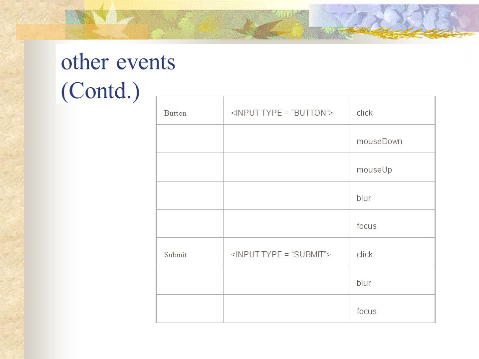 other events (Contd.) Button click mouseDown mouseUp blur focus Submit click blur focus