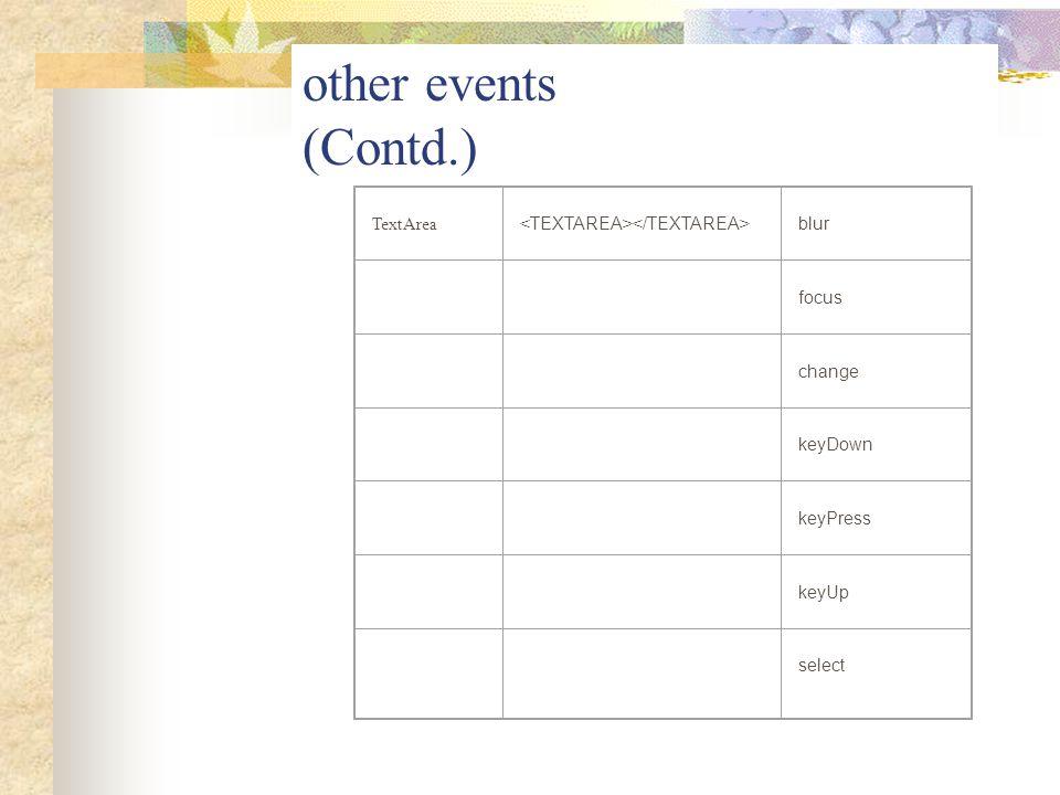 other events (Contd.) TextArea blur focus change keyDown keyPress keyUp select
