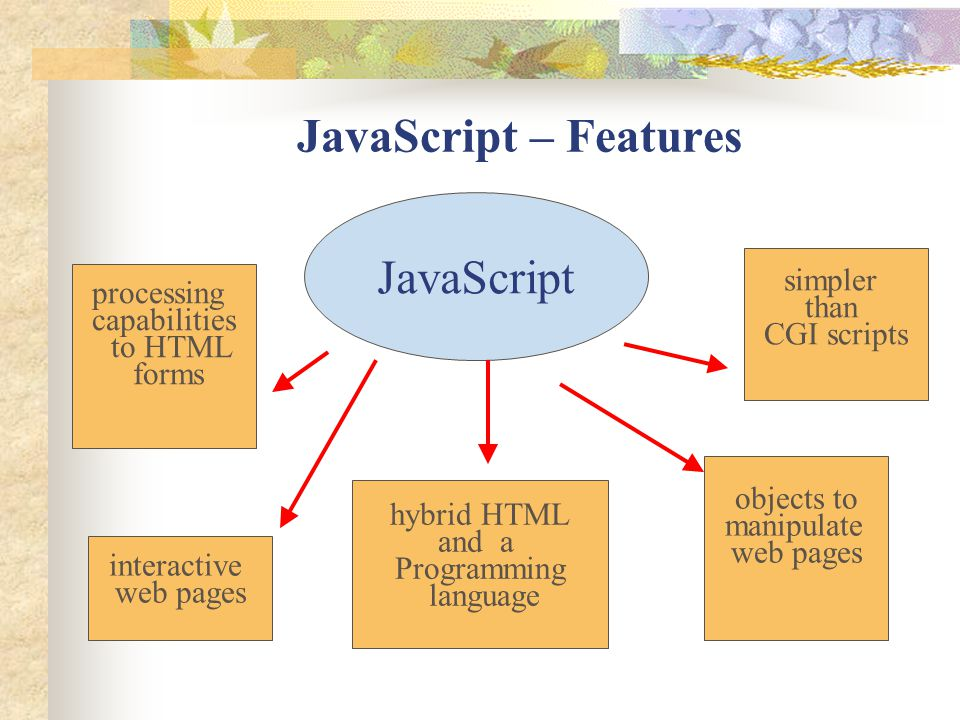 JavaScript interactive web pages processing capabilities to HTML forms objects to manipulate web pages simpler than CGI scripts hybrid HTML and a Prog