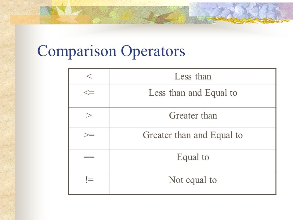Comparison Operators <Less than <=Less than and Equal to >Greater than >=Greater than and Equal to ==Equal to !=Not equal to