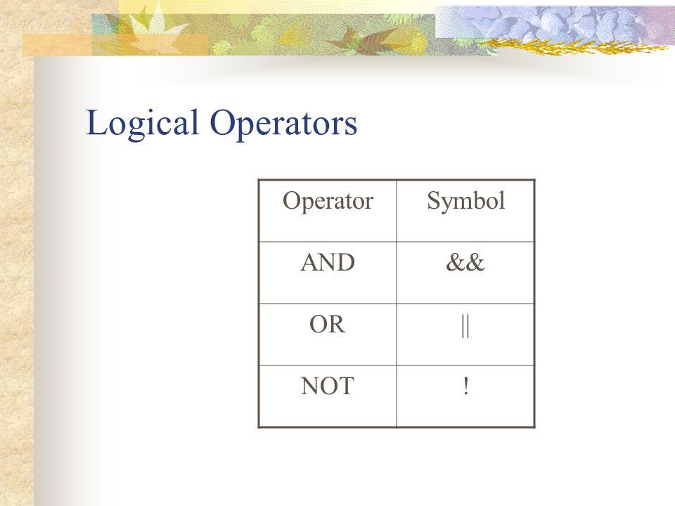 Logical Operators OperatorSymbol AND&& OR|| NOT!