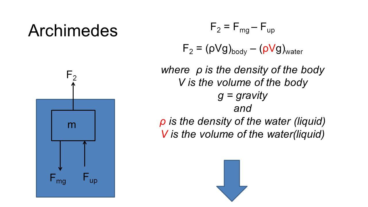 Archimedes F2F2 m F mg F up F 2 = F mg – F up F 2 = (ρVg) body – (ρVg) water where ρ is the density of the body V is the volume of the body g = gravity and ρ is the density of the water (liquid) V is the volume of the water(liquid)