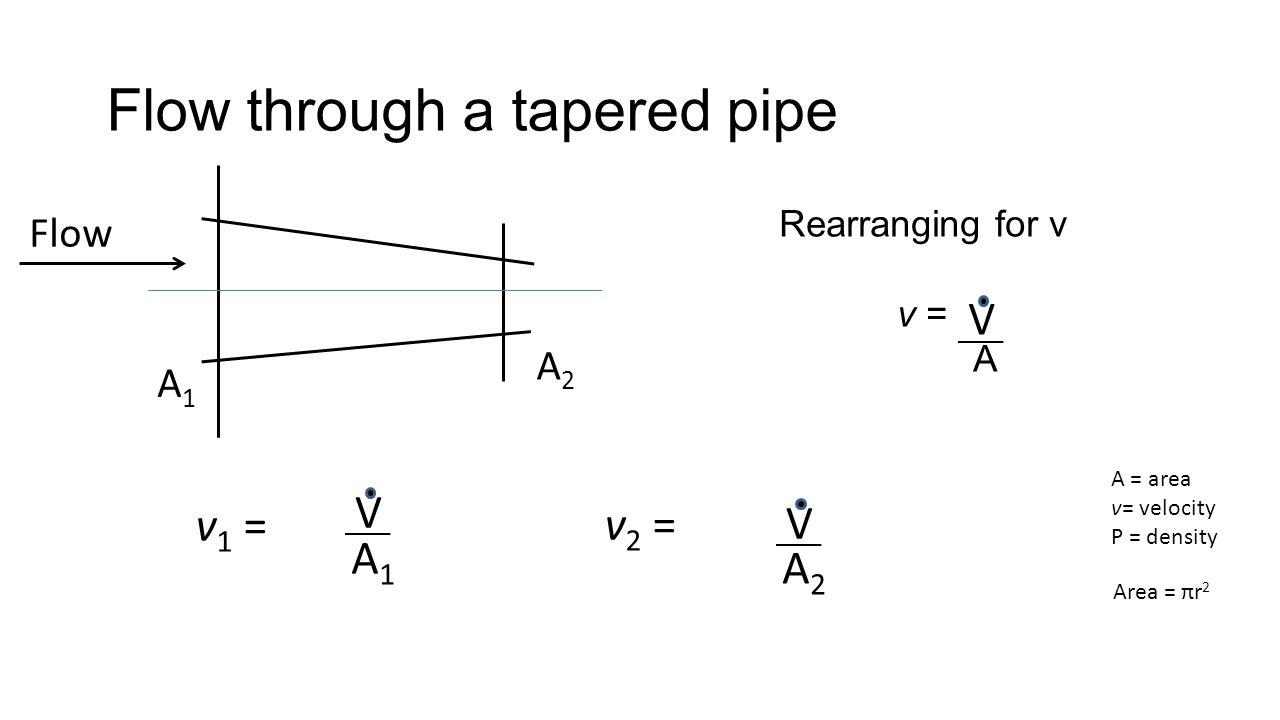Flow through a tapered pipe Flow Rearranging for v v = A A = area v= velocity Ρ = density V A1A1 A2A2 V V v 1 = v 2 = A1A1 A2A2 Area = πr 2