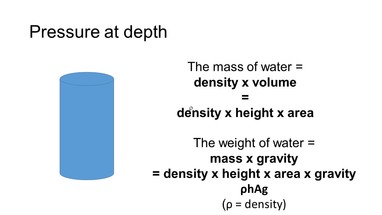 Pressure at depth The mass of water = density x volume = density x height x area The weight of water = mass x gravity = density x height x area x gravity ρhAg ( ρ = density) ρ