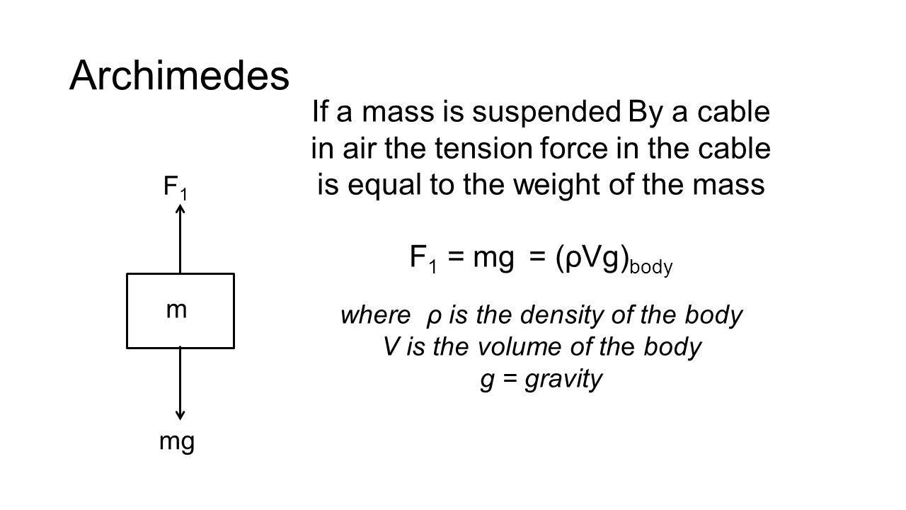 Archimedes F1F1 m mg If a mass is suspended By a cable in air the tension force in the cable is equal to the weight of the mass F 1 = mg = (ρVg) body where ρ is the density of the body V is the volume of the body g = gravity