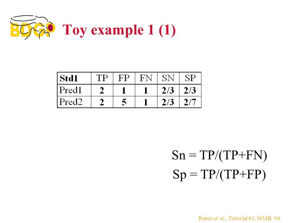 Reese et al., Tutorial #3, ISMB '99 Toy example 1 (1) Sn = TP/(TP+FN) Sp = TP/(TP+FP)