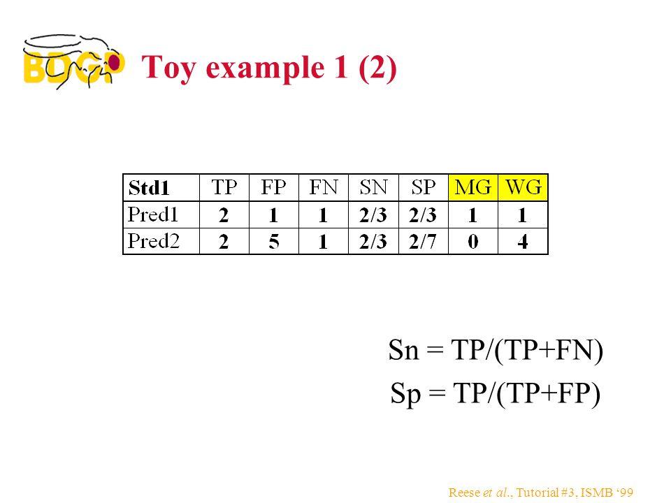 Reese et al., Tutorial #3, ISMB '99 Toy example 1 (2) Sn = TP/(TP+FN) Sp = TP/(TP+FP)