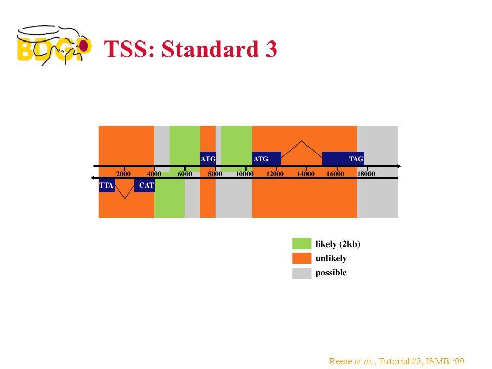 Reese et al., Tutorial #3, ISMB '99 TSS: Standard 3