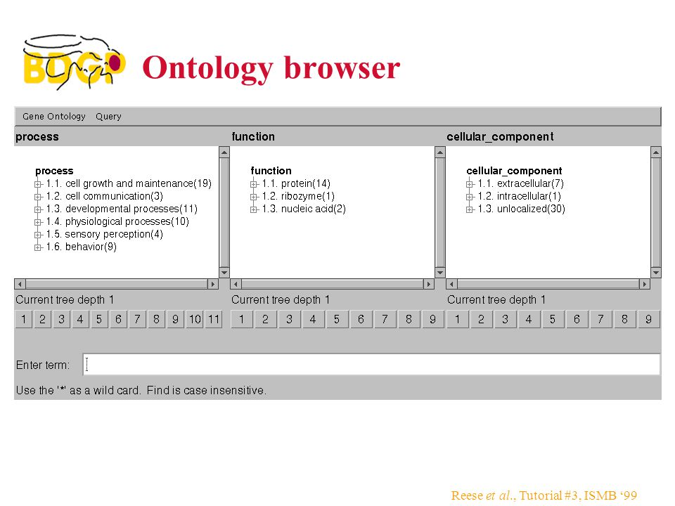 Reese et al., Tutorial #3, ISMB '99 Ontology browser