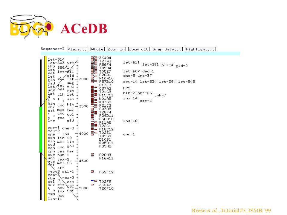 Reese et al., Tutorial #3, ISMB '99 ACeDB