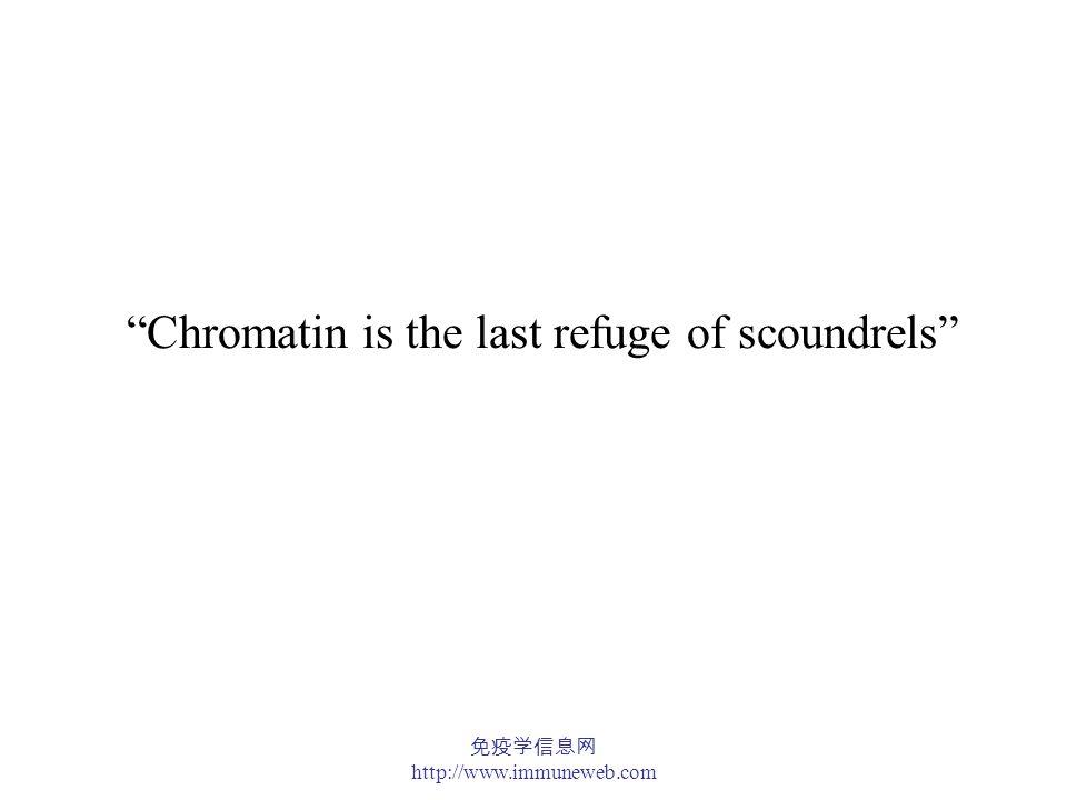 免疫学信息网 http://www.immuneweb.com A Mitotic Human Chromosome DNA length: 4.6 x 10 7 bp = 1.5 cm Chromosome length: 2 µm Compaction ratio = 8000 1