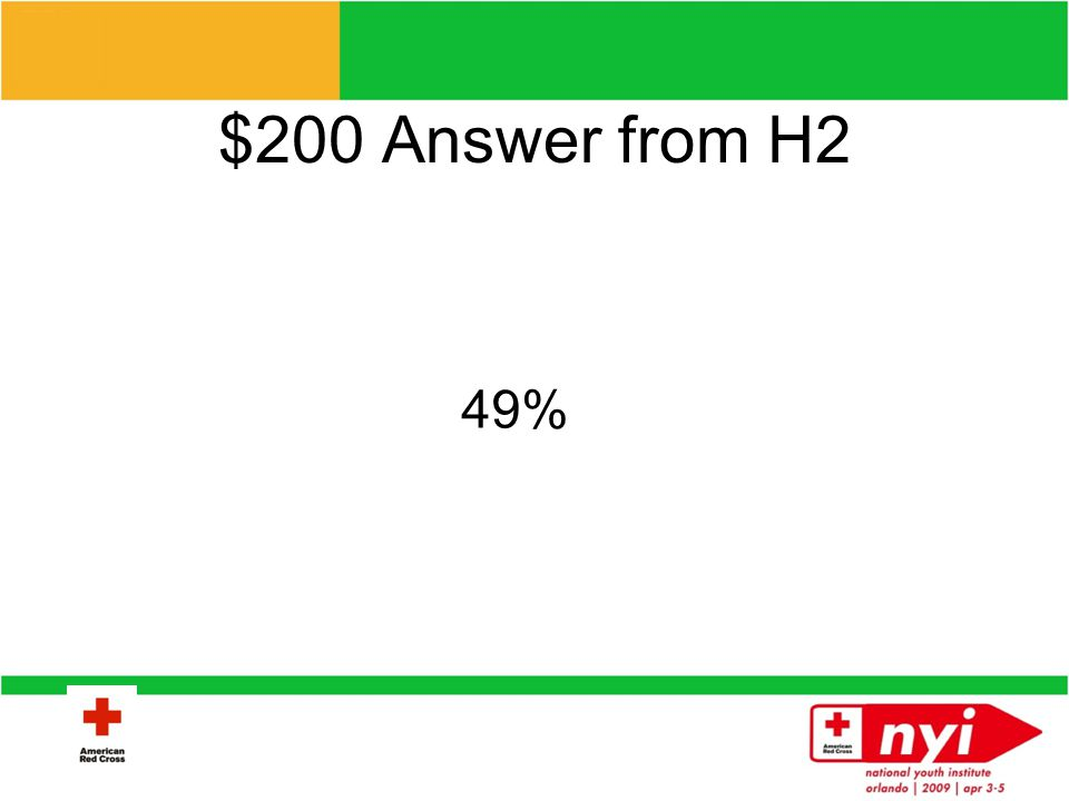 $200 Question from H2 The American Red Cross supplies how much of nation's blood supply