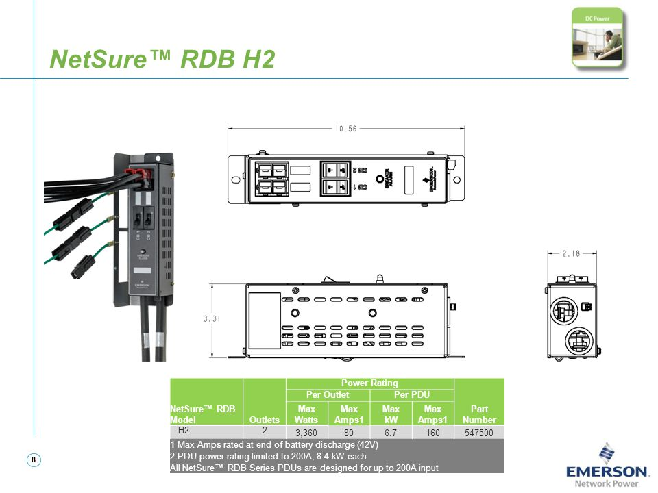 88 NetSure™ RDB H2 NetSure™ RDB ModelOutlets Power Rating Part Number Per OutletPer PDU Max Watts Max Amps1 Max kW Max Amps1 H22 3,360806.7160547500 1