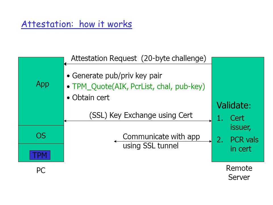 Attestation: how it works Remote Server PC TPM OS App Generate pub/priv key pair TPM_Quote(AIK, PcrList, chal, pub-key) Obtain cert Attestation Reques