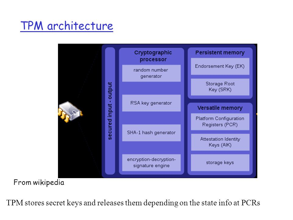 TPM architecture From wikipedia TPM stores secret keys and releases them depending on the state info at PCRs