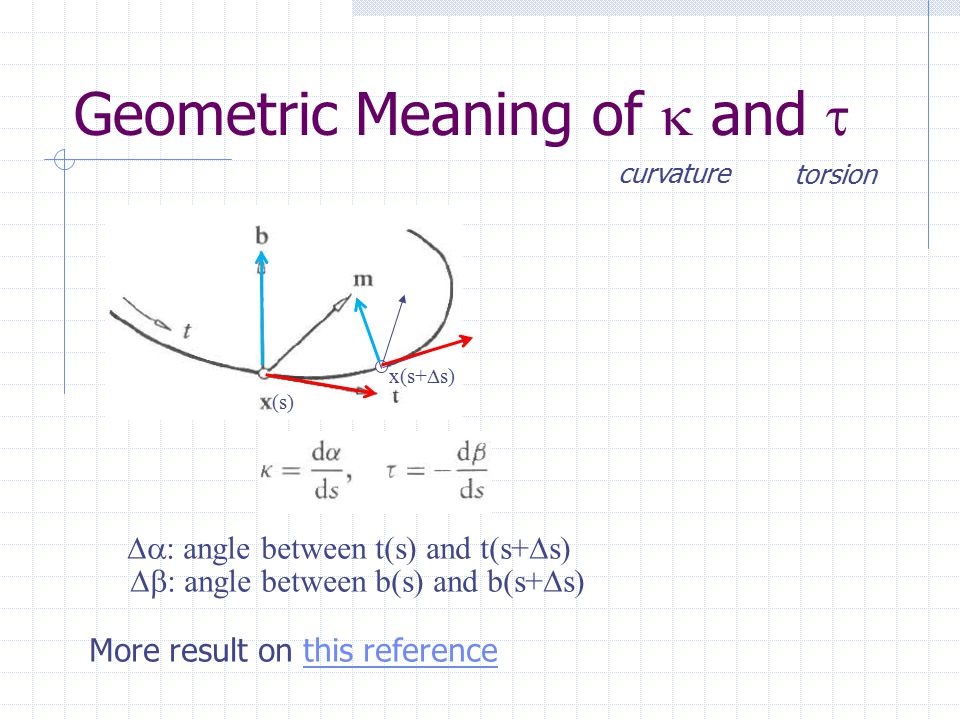 (s) Geometric Meaning of  and  x(s+  s)  : angle between t(s) and t(s+  s)  : angle between b(s) and b(s+  s) curvature torsion More result on this referencethis reference