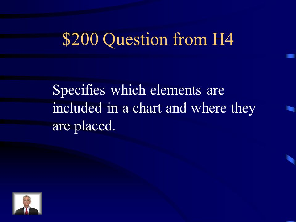 $100 Answer from H4 What is Chart area.