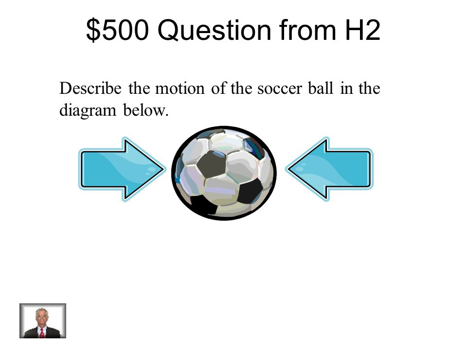 $400 Answer from H2 The forces are balanced