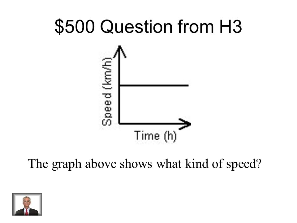 $400 Answer from H3 S= D/T 5 meters per second
