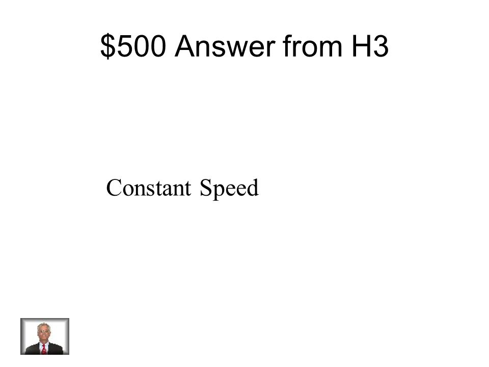 $500 Question from H3 The graph above shows what kind of speed?