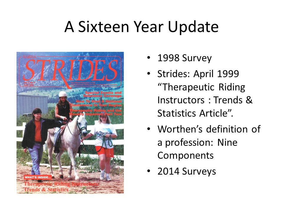 A Sixteen Year Update 1998 Survey Strides: April 1999 Therapeutic Riding Instructors : Trends & Statistics Article .
